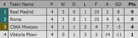 Man.United ngược dòng ngoạn mục đánh bại Juventus ảnh 5