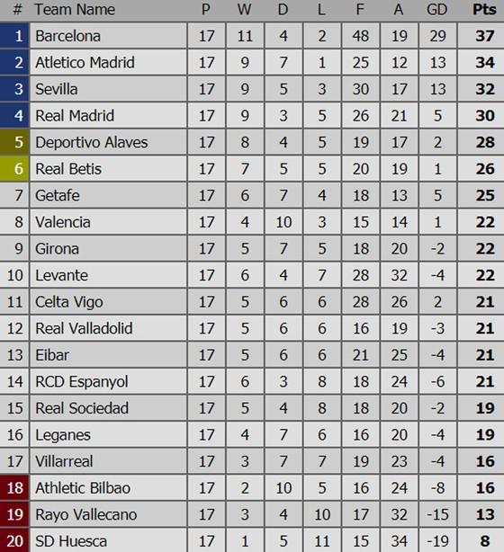 Real Madrid thất vọng bị Villarreal chia điểm ảnh 2