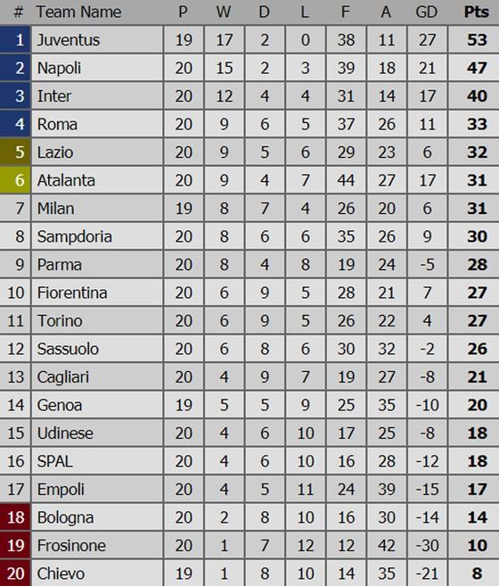Barcelona vững ngôi đầu, Real Madrid qua mặt Sevilla ảnh 3