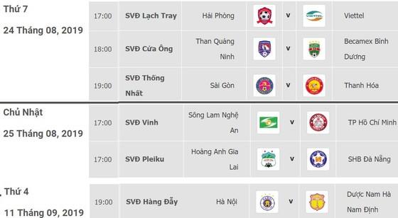 Bảng xếp hạng vòng 22 V.League 2019: Quảng Nam tạm vào tốp 3, Sanna Khánh Hòa tiếp tục xếp cuối ảnh 2