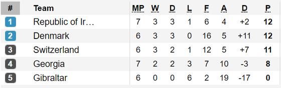 Vòng loại EURO 2020: Tây Ban Nha suýt thua Thụy Điển, Italia thắng đậm ảnh 1