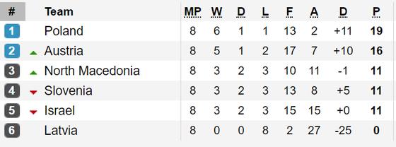 Vòng loại EURO 2020: Tây Ban Nha suýt thua Thụy Điển, Italia thắng đậm ảnh 3