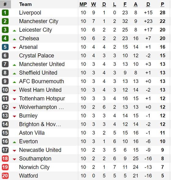 Liverpool ngược dòng đánh bại Tottenham để củng cố ngôi đầu ảnh 2