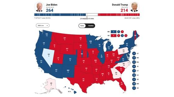 Bầu cử Mỹ 2020: Joe Biden chỉ còn thiếu 6 phiếu để tiến tới cột mốc 270 phiếu đại cử tri ảnh 1