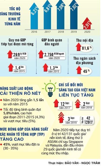 Kỳ vọng về một Việt Nam đổi mới ảnh 4
