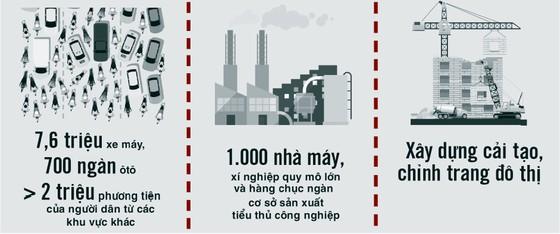 Cấp thiết kiểm soát ô nhiễm không khí  ảnh 1