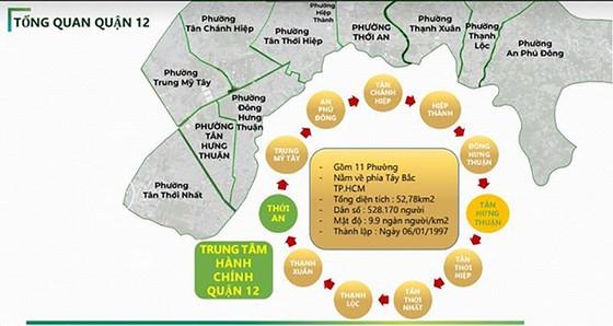 Vì sao Khu Tây Bắc, quận 12 trở thành 'điểm nóng' mới của thị trường bất động sản TPHCM? ảnh 2