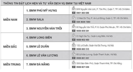 Chương trình tri ân cuối năm khách hàng BMW và MINI ảnh 2