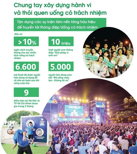 HEINEKEN Việt Nam hiện thực hóa các mục tiêu phát triển bền vững  ảnh 1