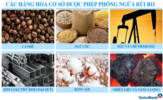 Quản trị rủi ro biến động giá cà phê bằng sản phẩm phái sinh hàng hóa của VietinBank ảnh 1