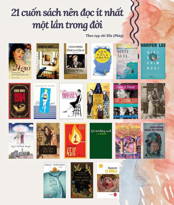 Mở cửa Tủ sách Việt ở nước ngoài  ảnh 1