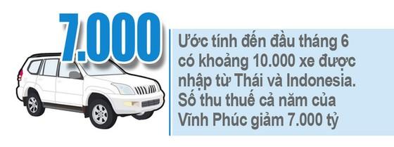 Trở lại giấc mơ xe hơi Việt : Áp lực xe nhập khẩu - Ảnh 2.