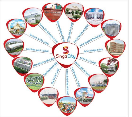 Sức hút đặc biệt của Singa City  ảnh 1