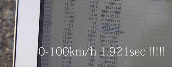 Siêu xe điện của Nhật tăng tốc 0-100 km/h trong 1,92 giây ảnh 2