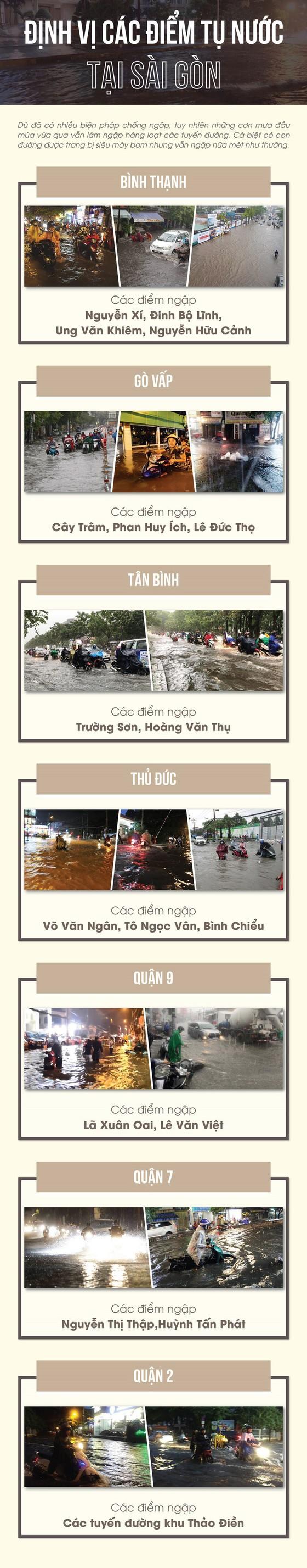 Định vị các cung đường hay ngập ở Sài Gòn - Ảnh 1.