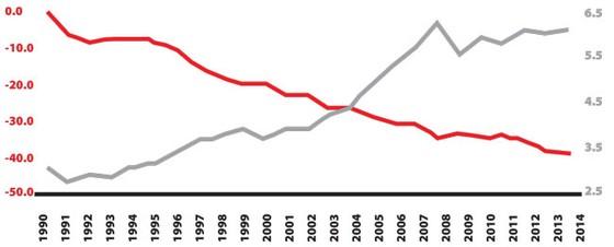 Các nước đang phát triển: Nguy cơ suy thoái kinh tế ảnh 1