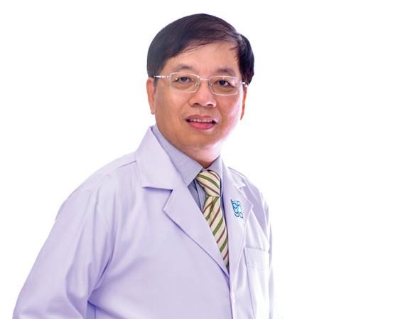Phòng ngừa, điều trị bệnh trĩ ảnh 1
