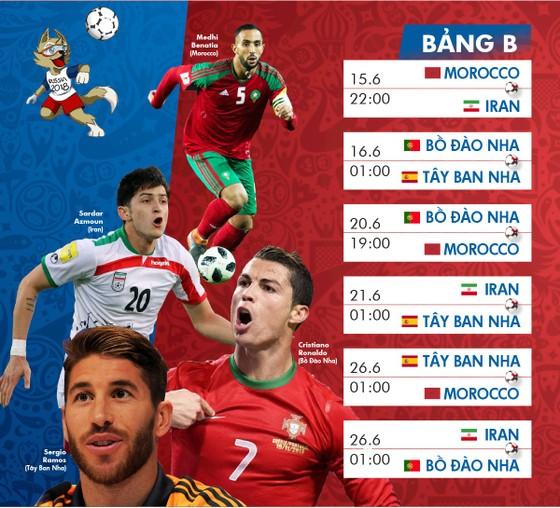 Lịch TRỰC TIẾP WORLD CUP 2018 - chia theo từng bảng ảnh 2