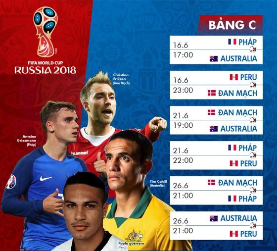 Lịch TRỰC TIẾP WORLD CUP 2018 - chia theo từng bảng ảnh 3