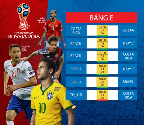 Lịch TRỰC TIẾP WORLD CUP 2018 - chia theo từng bảng ảnh 5