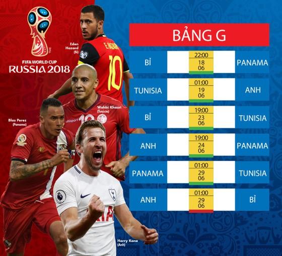 Lịch TRỰC TIẾP WORLD CUP 2018 - chia theo từng bảng ảnh 7