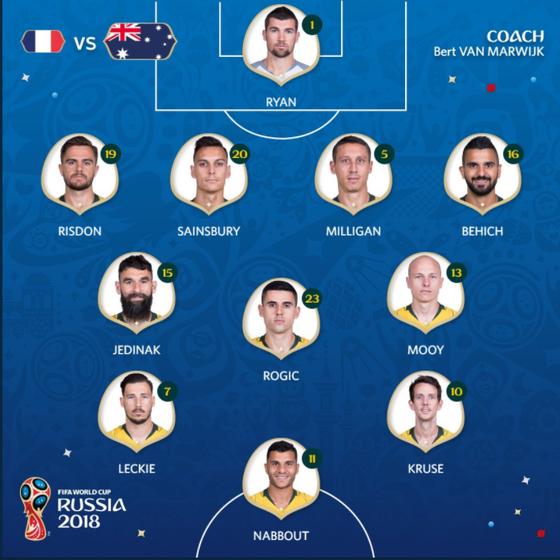 Pháp - Australia 2-1: Pogba ấn định chiến thắng ảnh 2