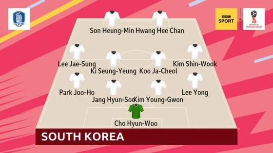 Thụy Điển - Hàn Quốc 1-0, VAR lại gây tranh cãi với quả 11m ảnh 2