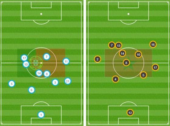Bồ Đào Nha - Morocco 1-0, Ronaldo ghi bàn trong chiến thắng gây tranh cãi ảnh 6