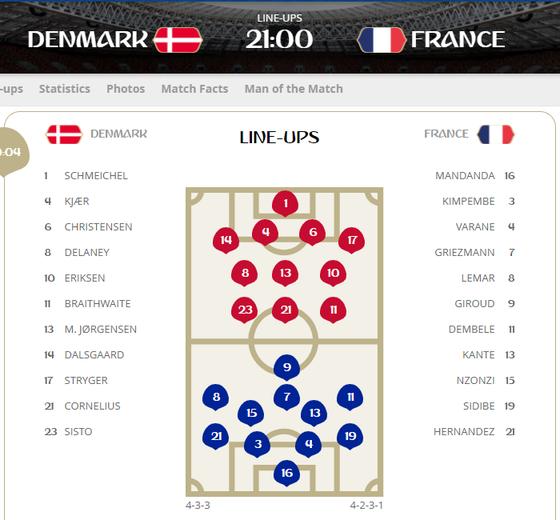 Pháp dắt tay Đan Mạch vào vòng knock-out ảnh 1