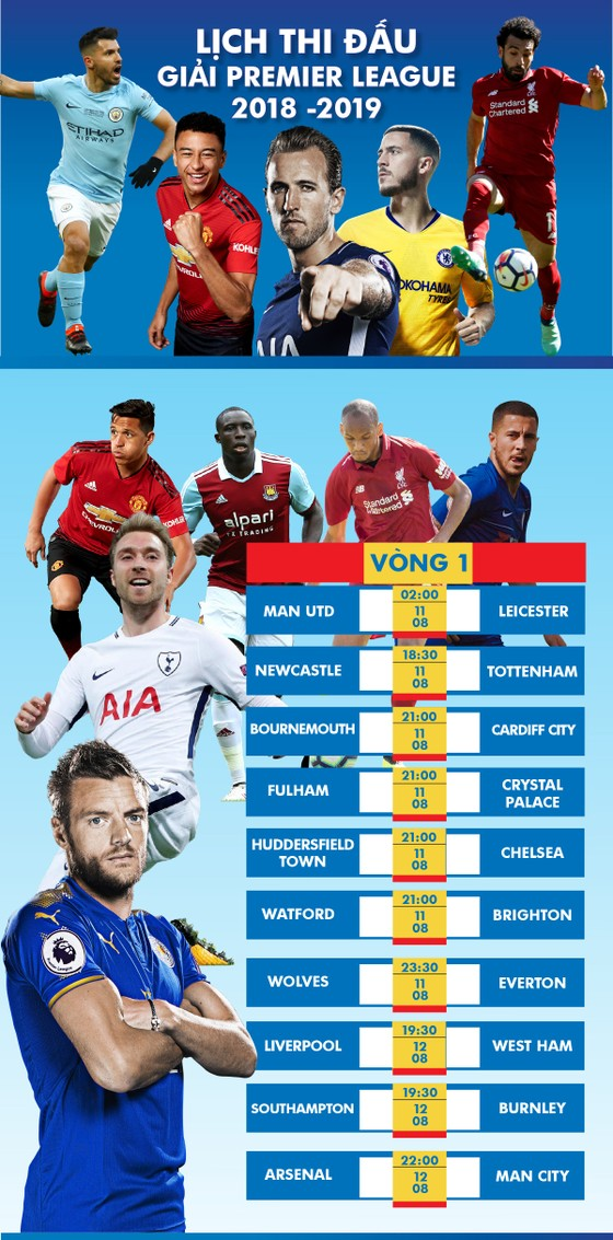 Lịch thi đấu Ngoại hạng Anh mùa giải 2018-2019 - Ngôi sao trong màu áo mới ảnh 1
