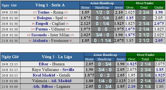 Lịch thi đấu vòng 1 Serie A: Màn trình diễn của các ngôi sao ảnh 3