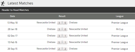 Newcaslte - Chelsea: Trò chơi cân não, Benitez phục kích Sarri ảnh 4