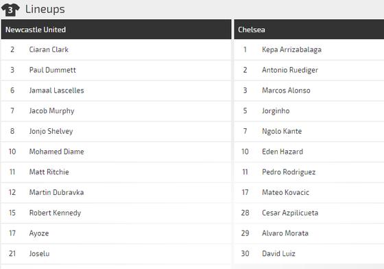 Newcaslte - Chelsea: Trò chơi cân não, Benitez phục kích Sarri ảnh 2
