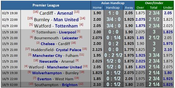 Cardiff - Arsenal: Chớ nên coi thường Pháo thủ ảnh 1