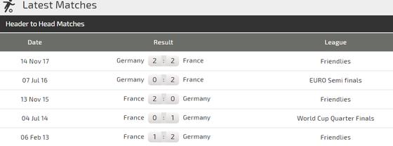 Nations League: Đức – Pháp, cuộc chiến vì danh dự ảnh 2