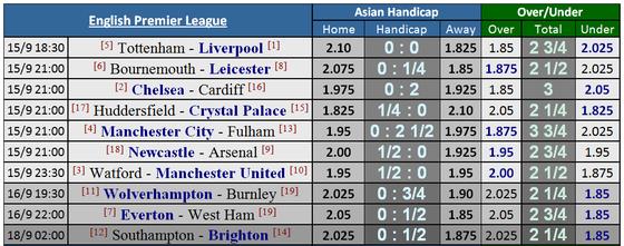 Newcastle - Arsenal: Không dễ  bắt bài Benitez ảnh 3