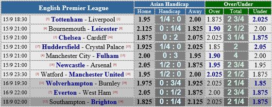 Newcastle - Arsenal: Không dễ  bắt bài Benitez ảnh 5