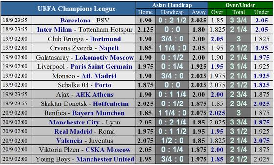 Inter Milan - Tottenham: Icardi đương đầu Harry Kane ảnh 5