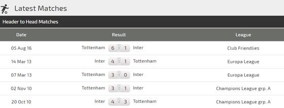 Inter Milan - Tottenham: Icardi đương đầu Harry Kane ảnh 3