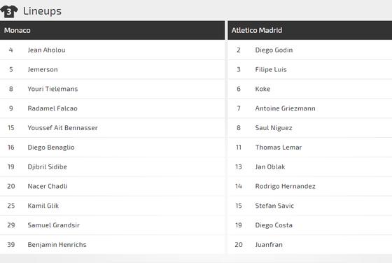 Monaco - Atletico Madrid: Bản lĩnh Griezmann ảnh 3