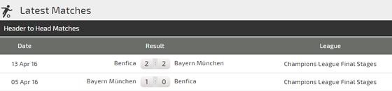 Benfica - Bayern Munich: Hùm xám khoe móng vuốt ảnh 4