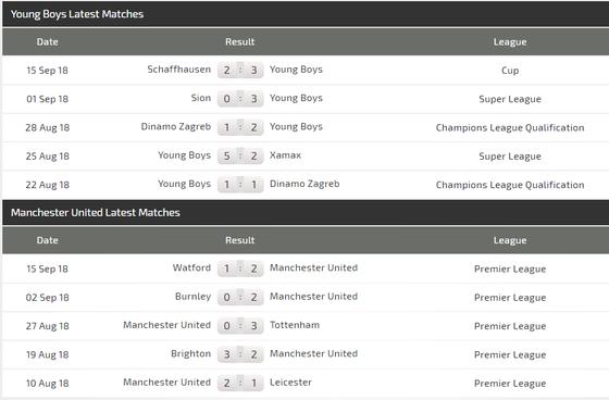 Young Boy - Manchester United: 3 điểm cho Quỷ đỏ ảnh 4