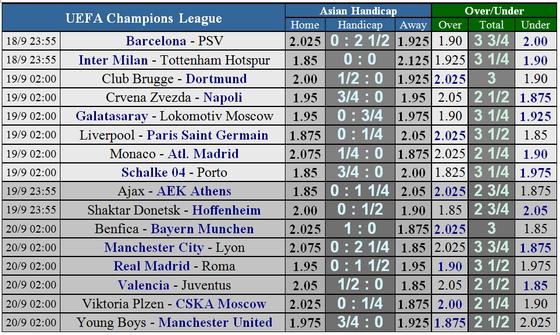 Real Madrid - AS Roma: Kền kền vẫn còn rất mạnh ảnh 6