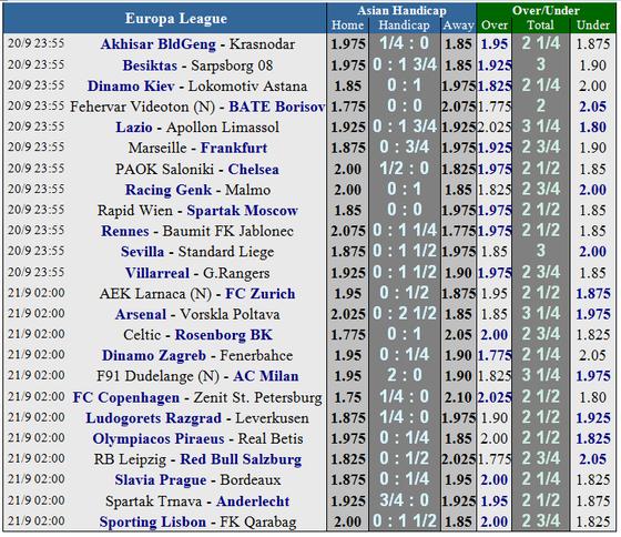 Lịch thi đấu Champions League ngày 18 và 19-9 ảnh 6
