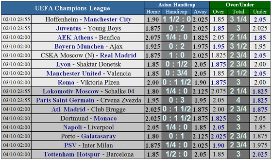 Lịch thi đấu Champions League ngày 2-10 ảnh 6