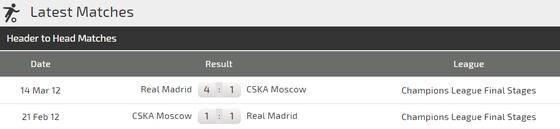 CSKA Moscow - Real Madrid:  Kền kền trắng lại săn mồi ảnh 3