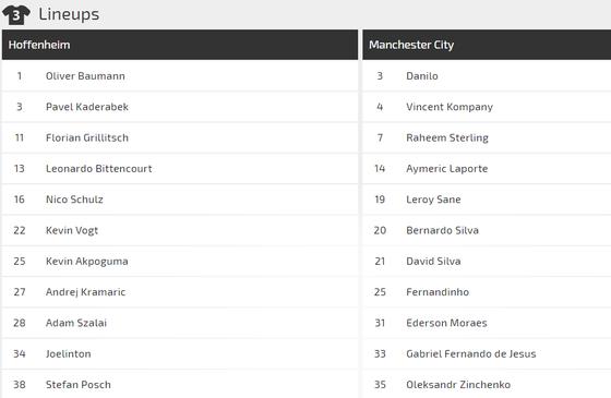 Hoffenheim - Manchester City: Quyền lực của Pep Guardiola ảnh 2