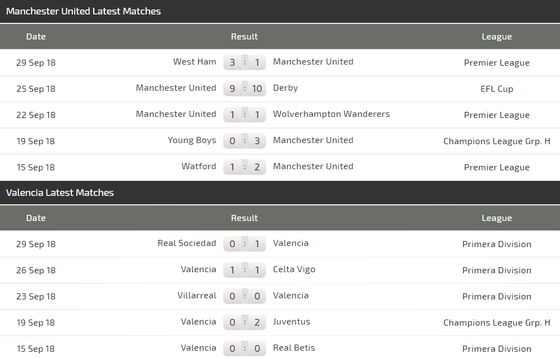 Man.United - Valencia: Quỷ đỏ khôn... chợ dại nhà ảnh 4