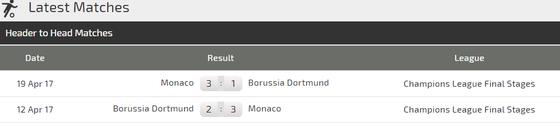 Dortmund - Monaco: Đêm diễn của Marco Reus ảnh 3