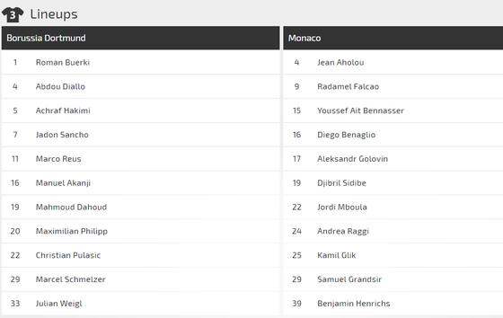 Dortmund - Monaco: Đêm diễn của Marco Reus ảnh 2